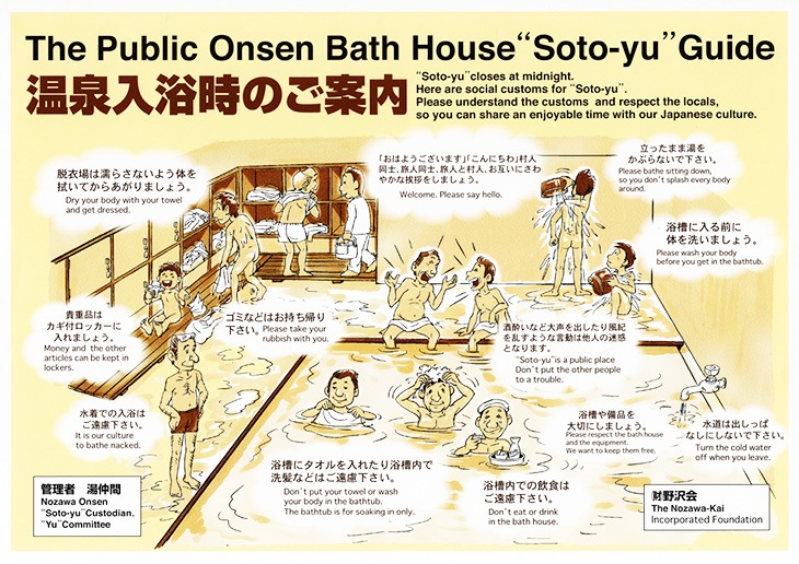 Just a few tips on bathhouse etiquette…just copy everyone else around you and you'll be right.