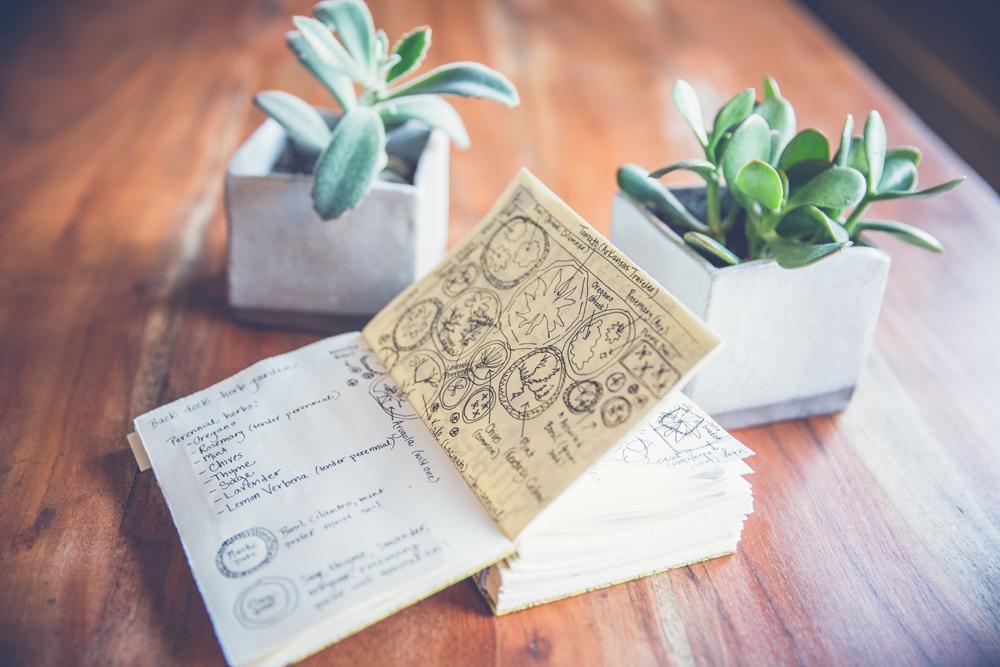Ideas for using handmade books