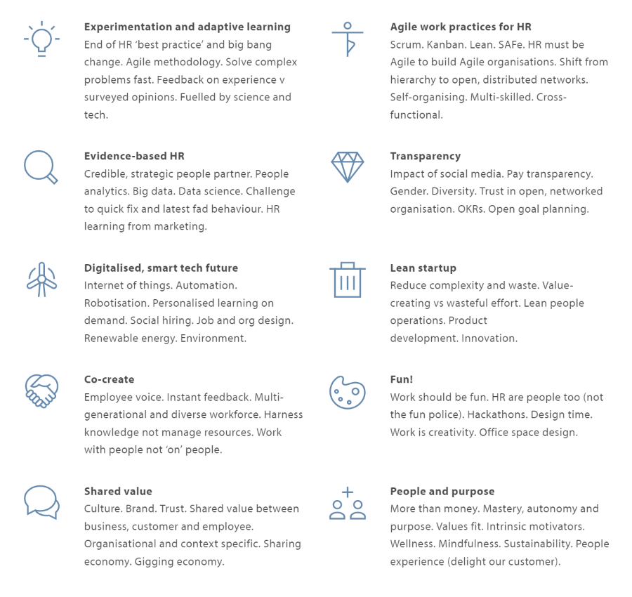 10 Ingredients of Agile (click to enlarge)