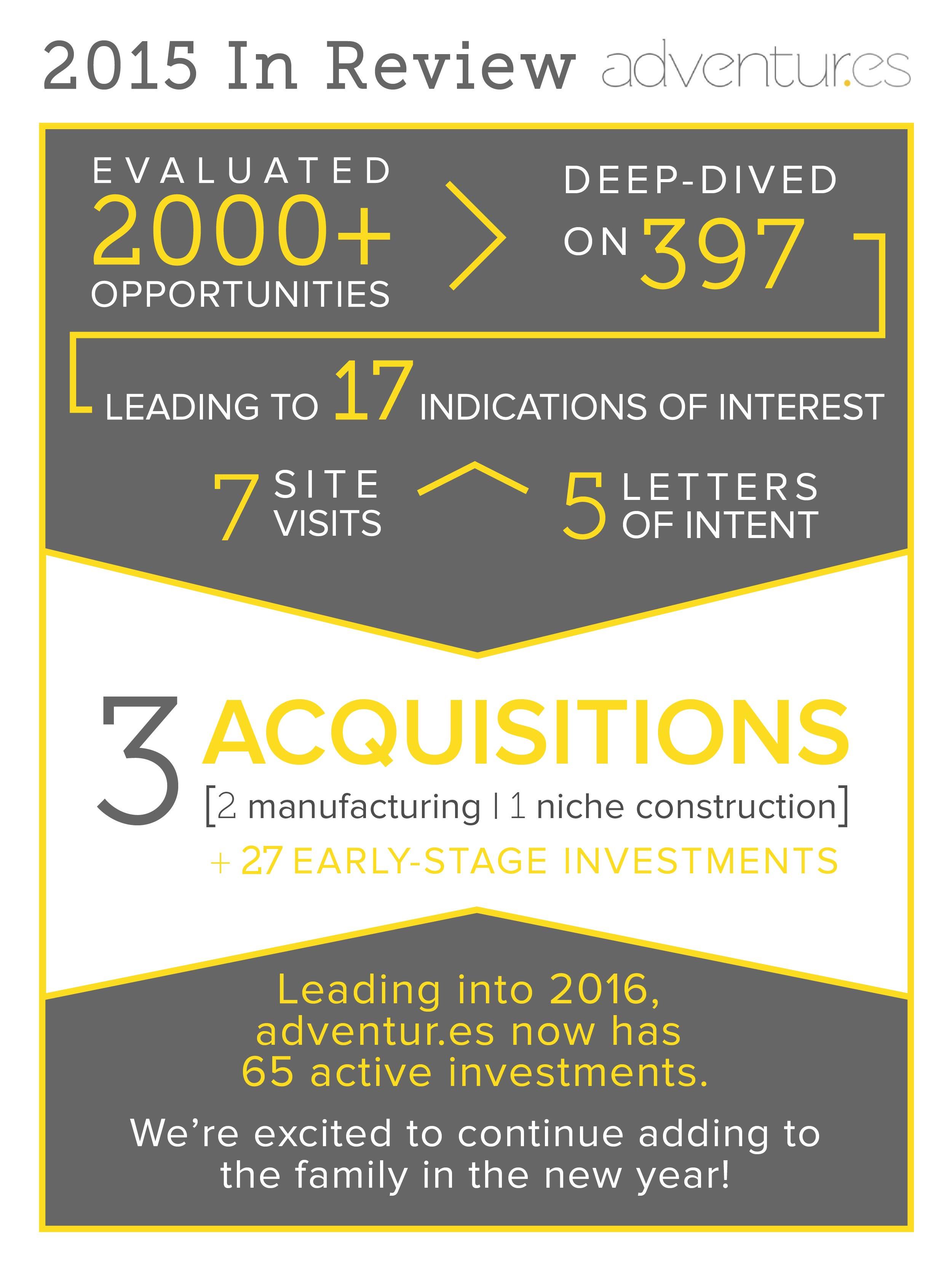adventures 2015 investment recap