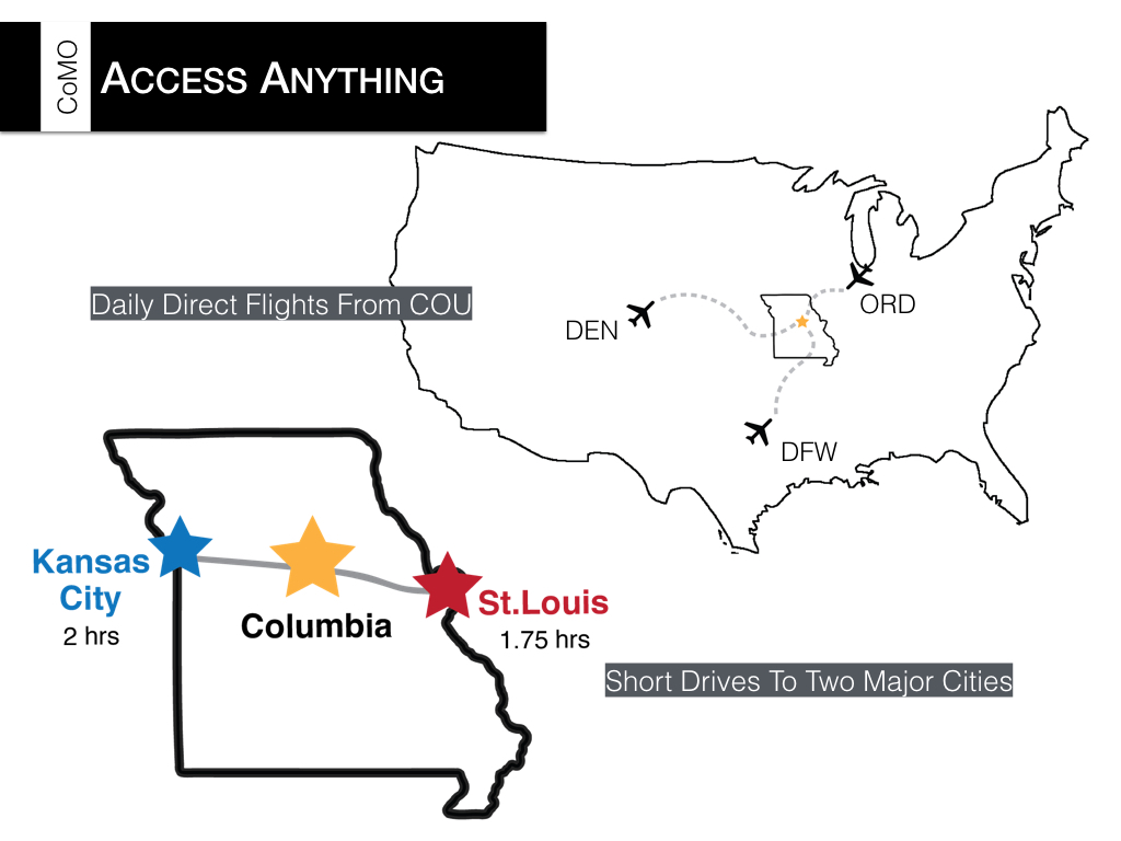 Columbia, MO.009.jpeg