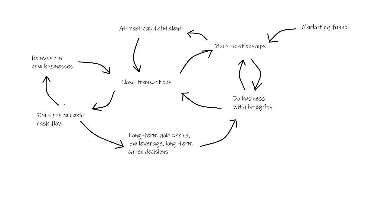 feedback loop 1.png
