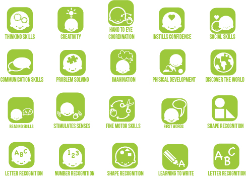 Developmental Icons