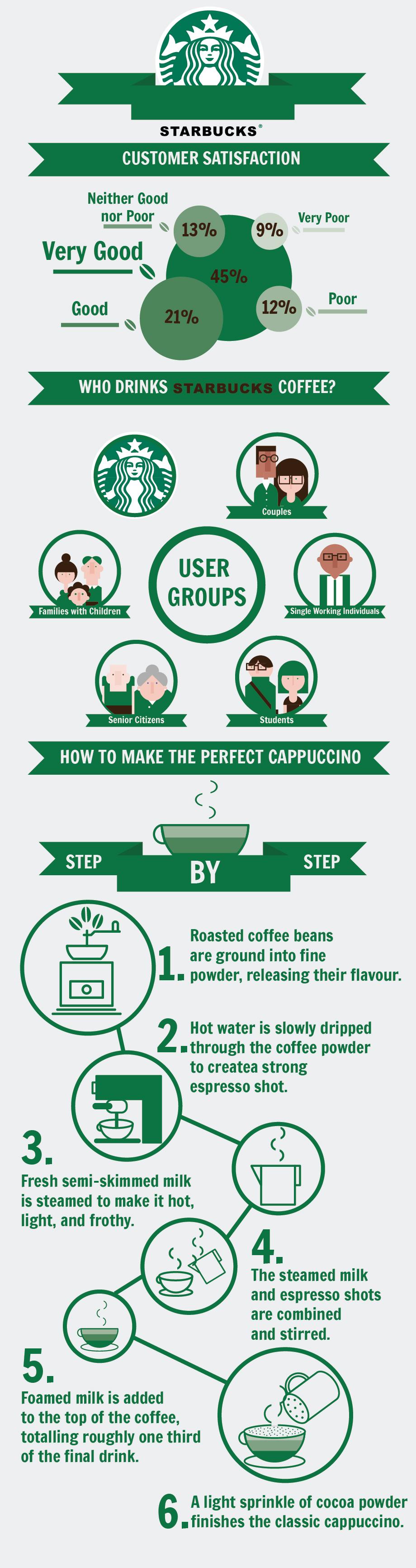 Starbucks-01.jpg