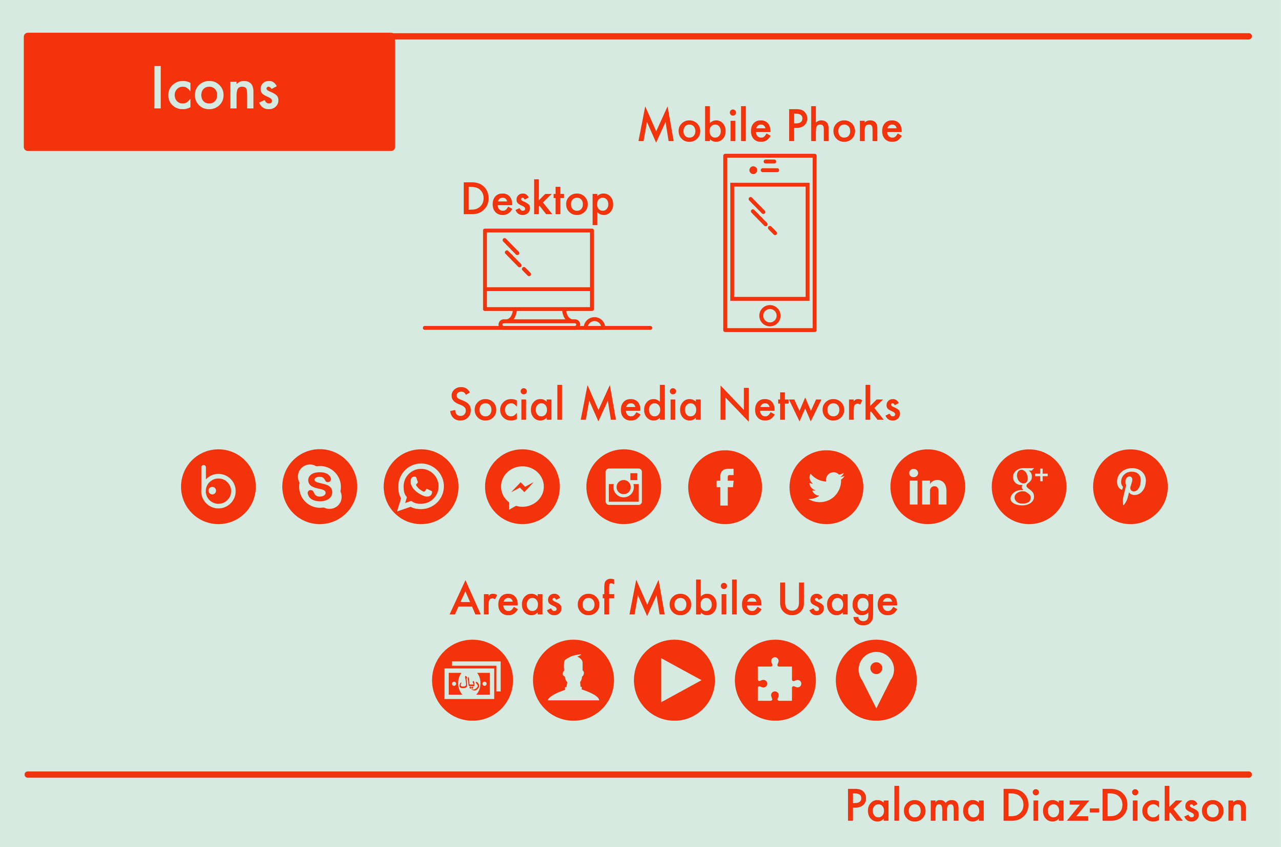Icons created for an infographic assignment