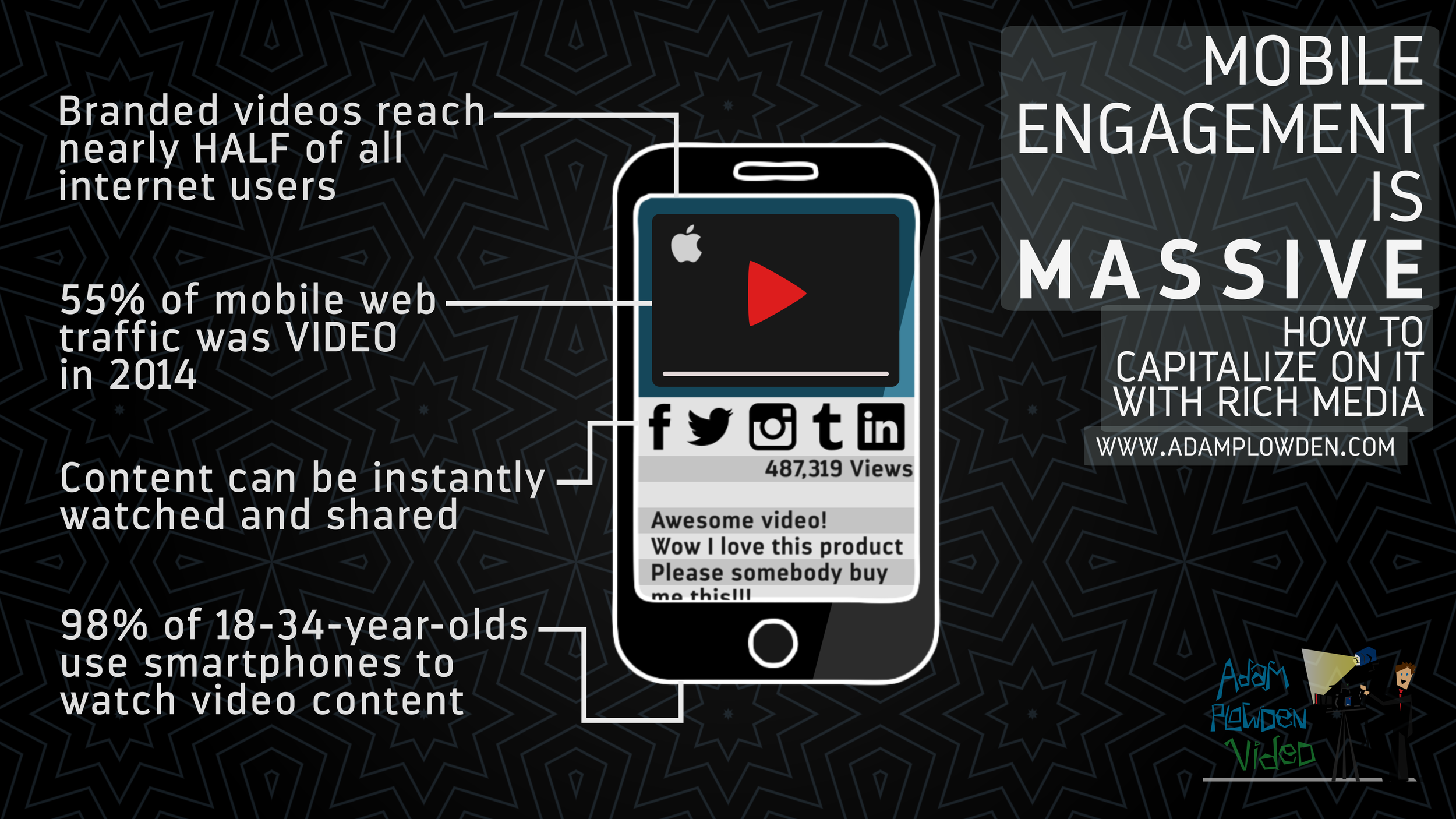 The stats speak for themselves. Video is now a powerful communication tool for connecting and reaching audiences on a global, 24/7 platform. Tell your story with APVideo.