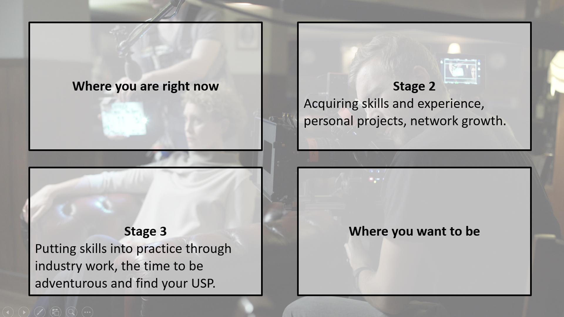 The 4 stages of career development and creative enlightenment!