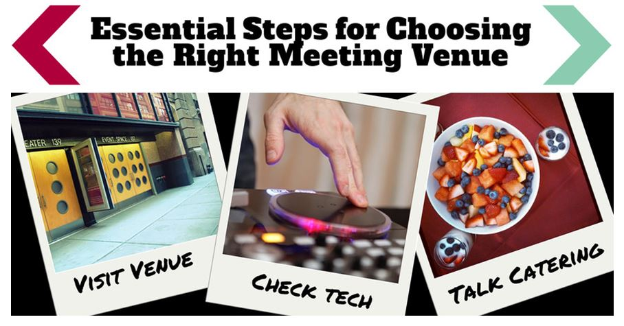 Essential Steps for Choosing the Right Meeting Venue
