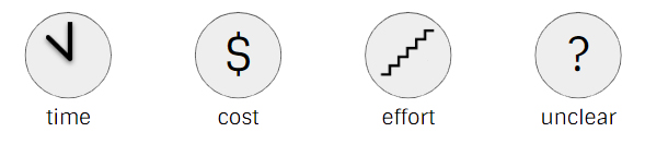 problem icons.jpg