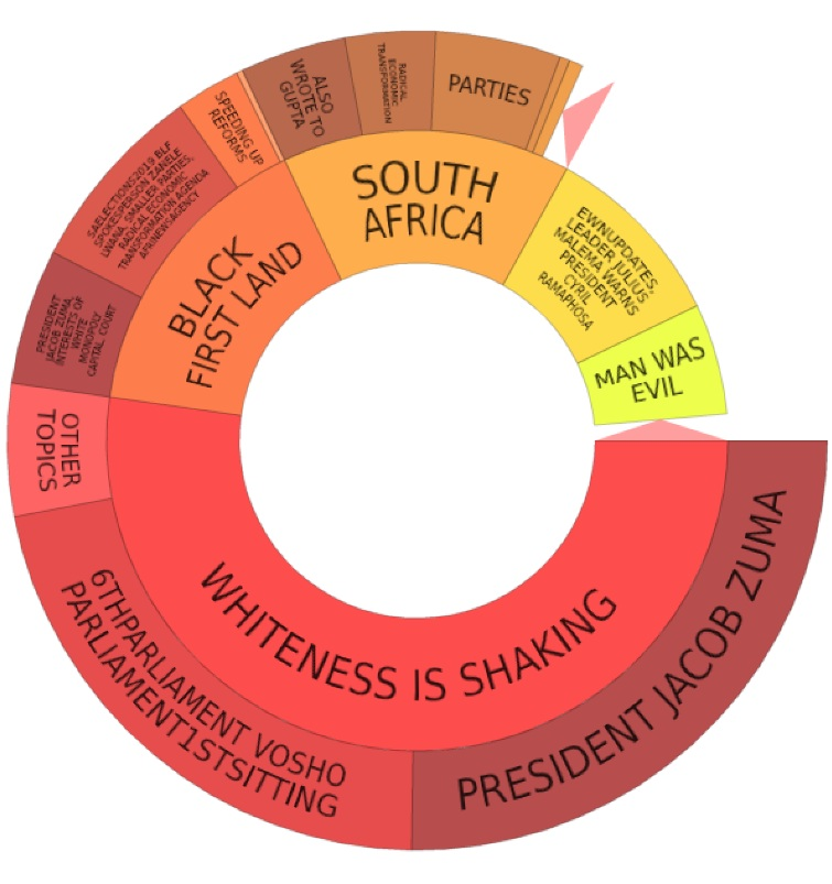 Color+Wheel+Hateful+Language.jpg