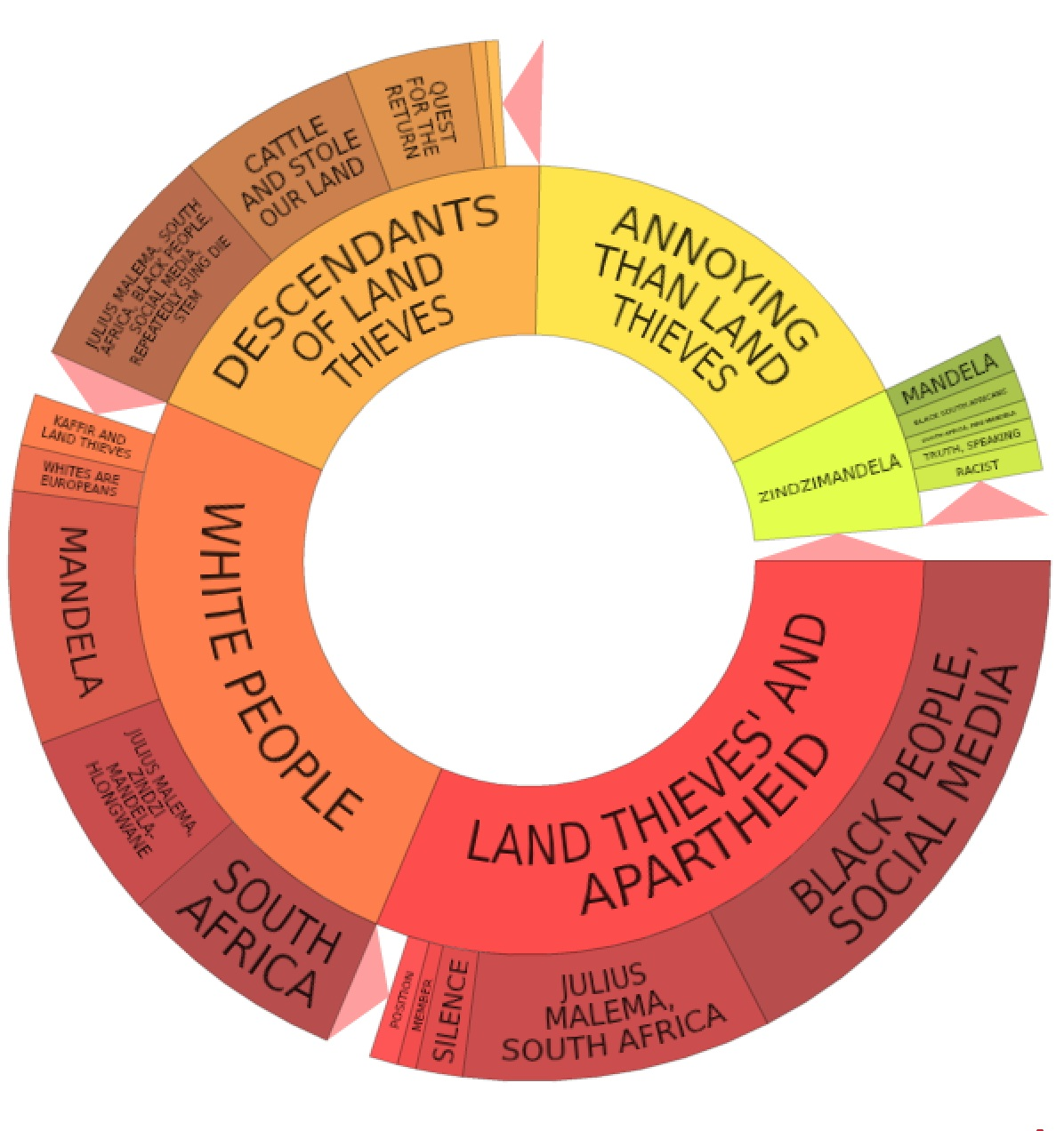 LAND+thieves+Topics+from+2019-06-07+to+2019-06-20.jpg