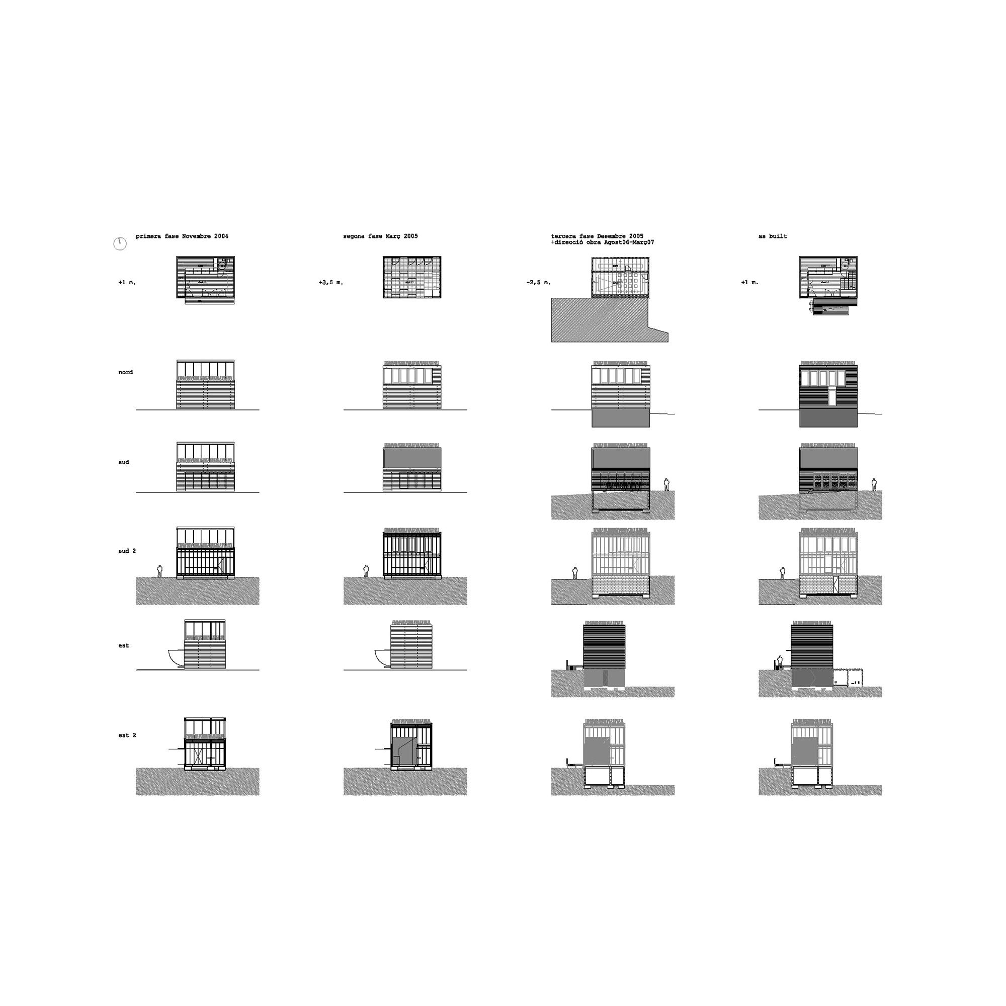 capafonts_evolució.jpg