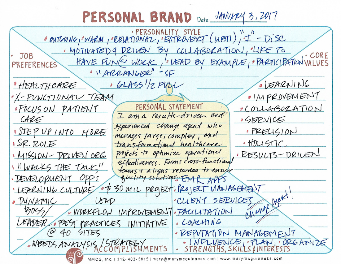 Sample Brand Map.png