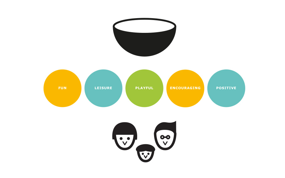 5 key words to design a playful cooking experience for a family.