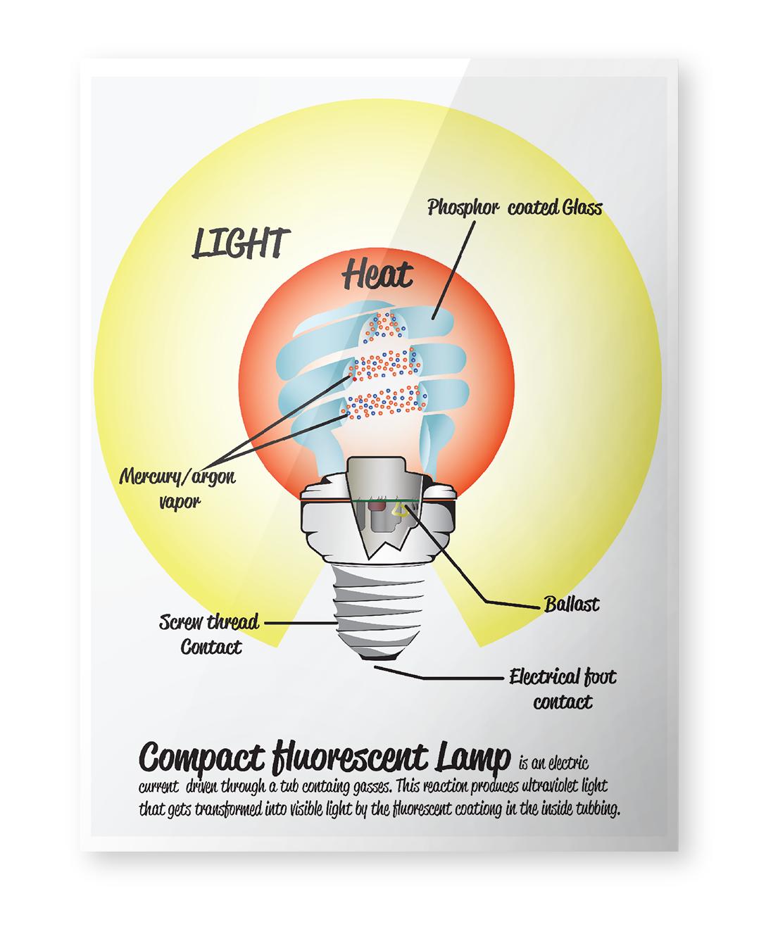 Light bulb2.png