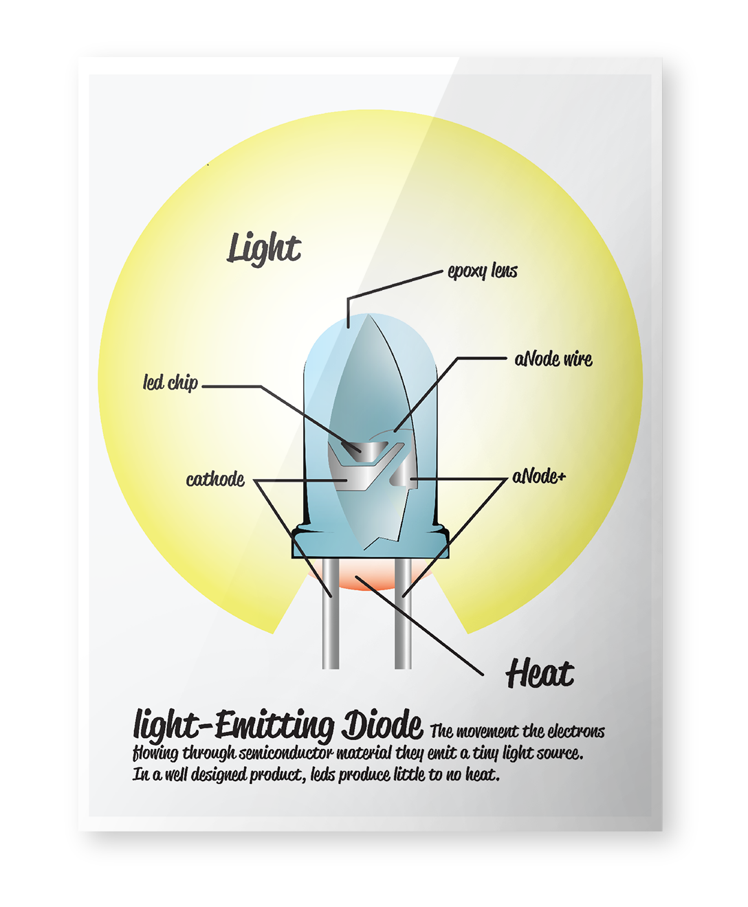 Light bulb3.png