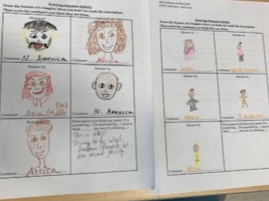 Participants' drawings during our activity