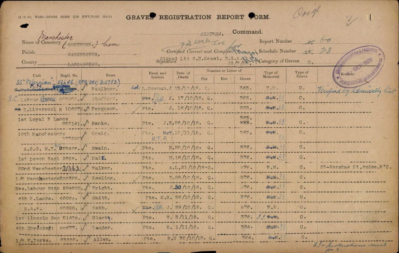 CWGC Grave Registration Doc 1.JPG