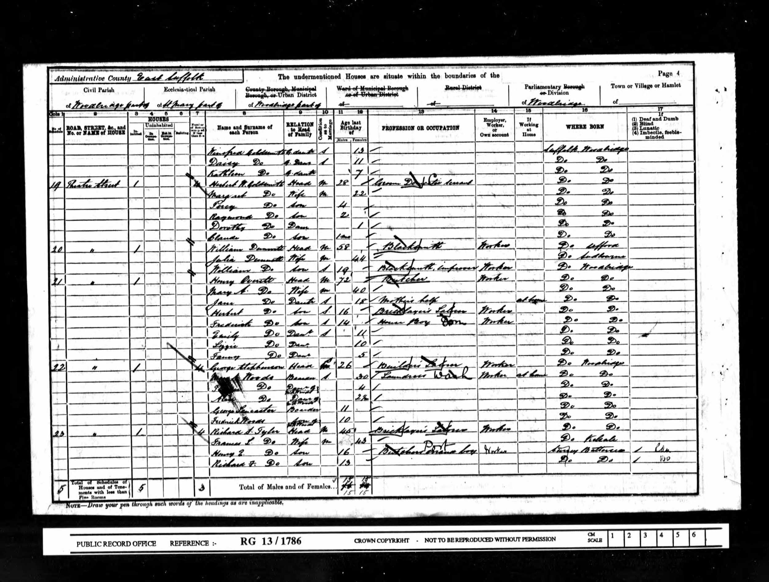 Dunnett W 1901 Census.jpg