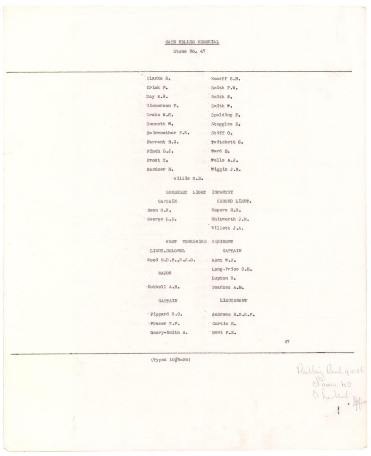 cwgc T Frost Panel List.JPG