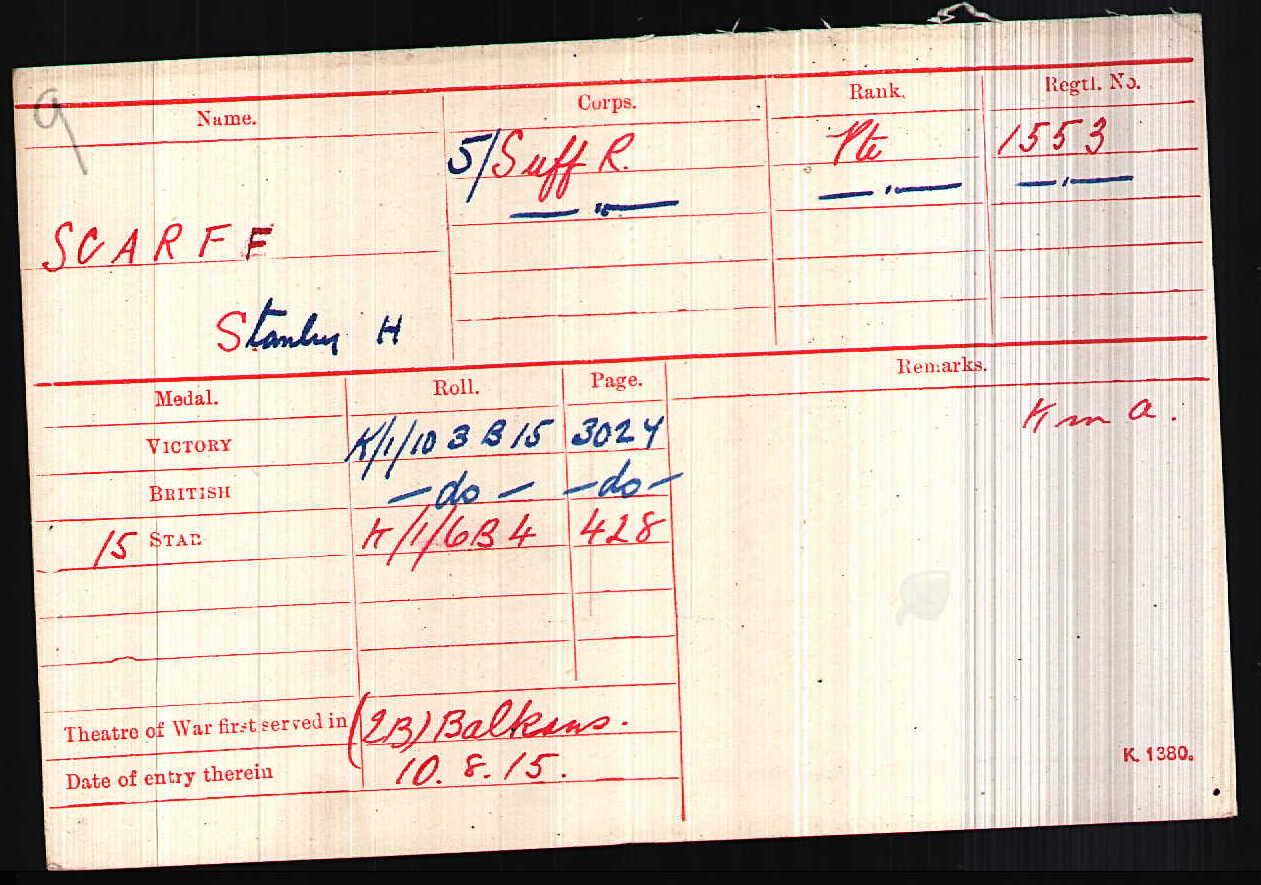 Stanley Scarff's Medal Index Card