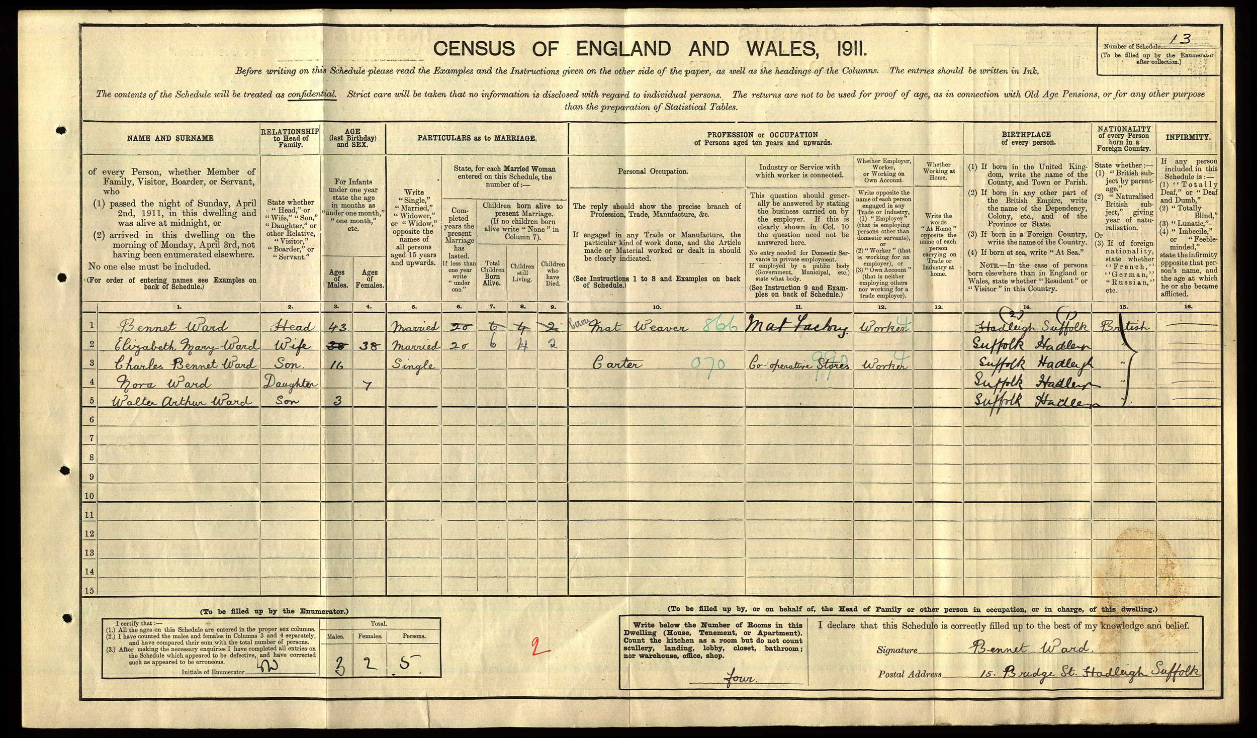 anc 1911 census CB Ward.jpg