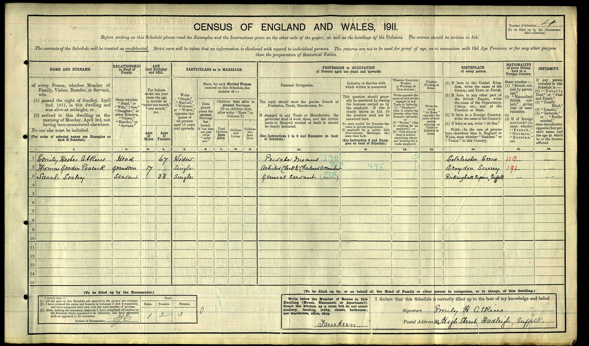 1911 Census - 104 High Street