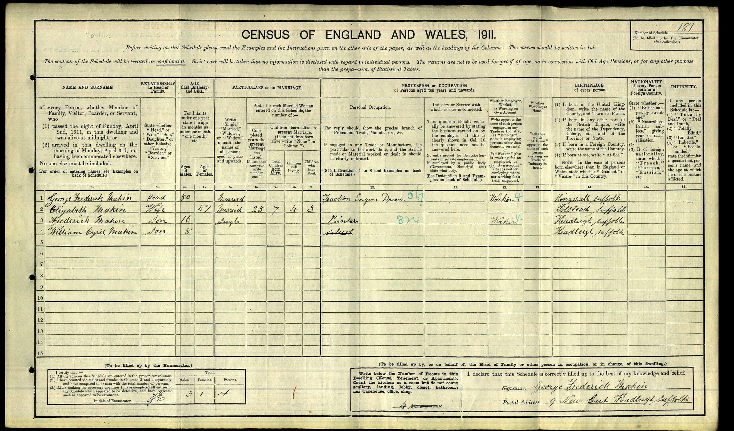 anc 1911 Census Makin.jpg