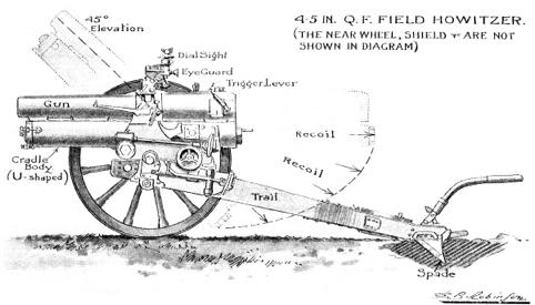 4.5 howitzer.jpg