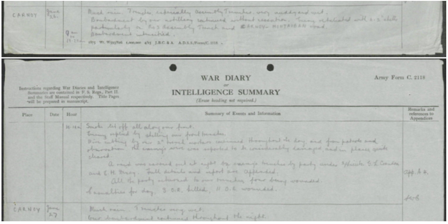 Excerpt from the War Diary
