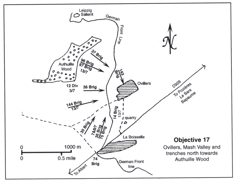 Map showing the objective of Ovillers