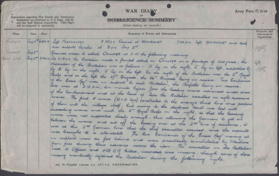 7 Suffolks war diary entry for 3 Jul 16.png