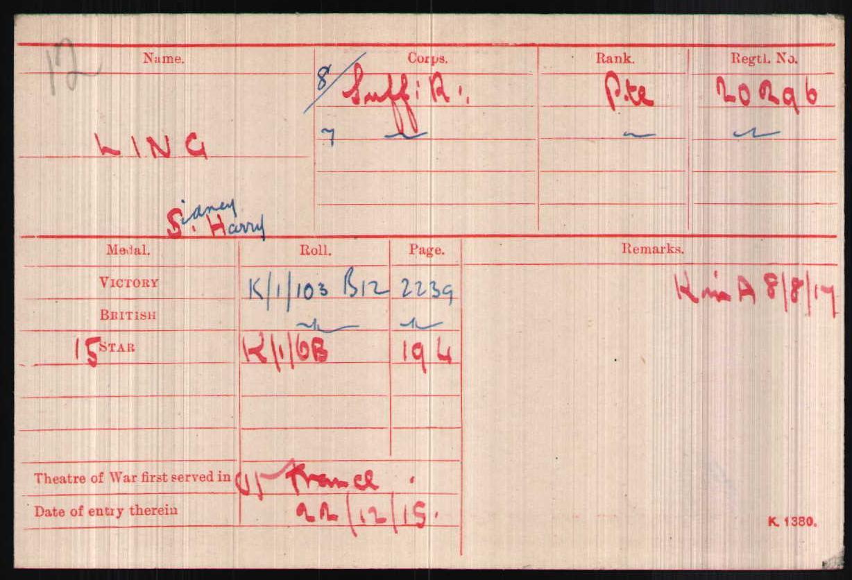 Sydney Ling's Medal Index Card