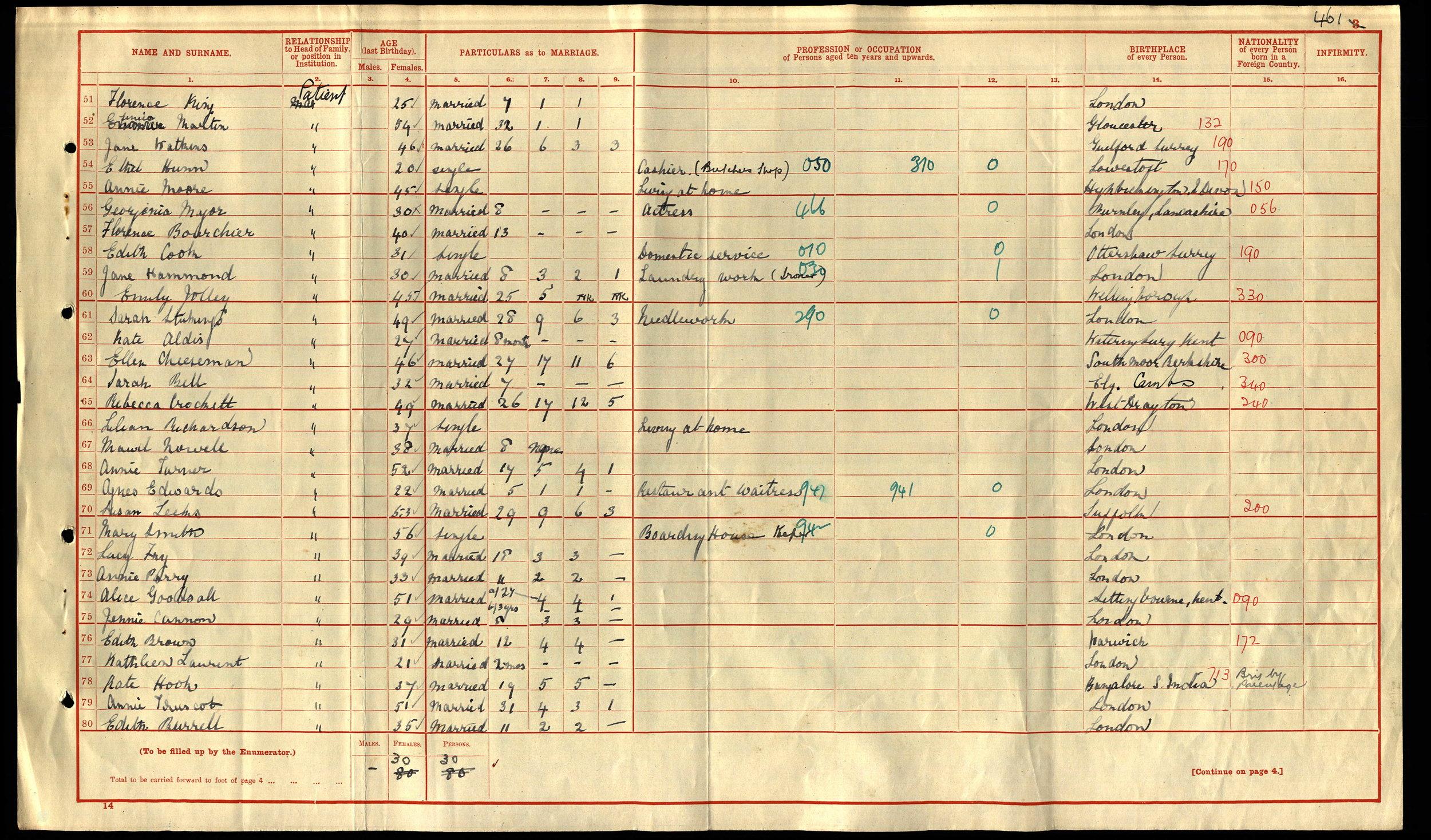 anc 1911 census mother eye hospital.jpg