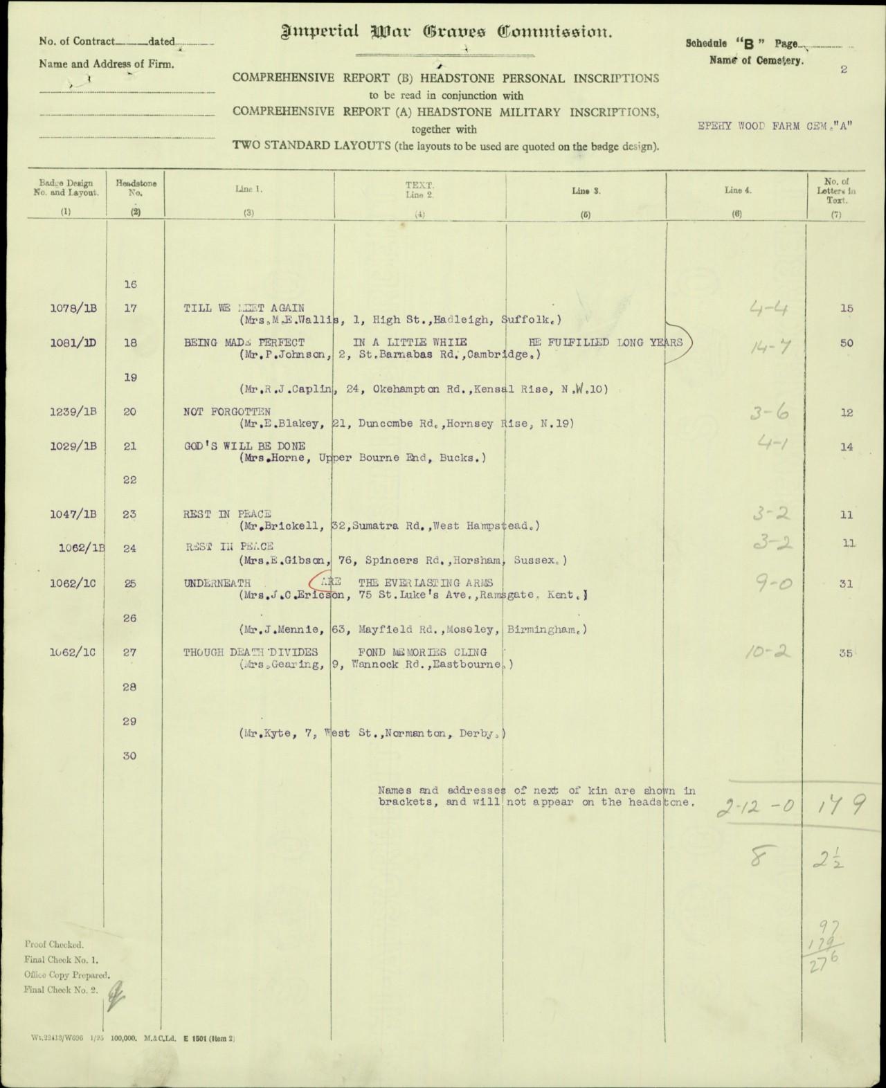 CWGC Headstone 2.JPG