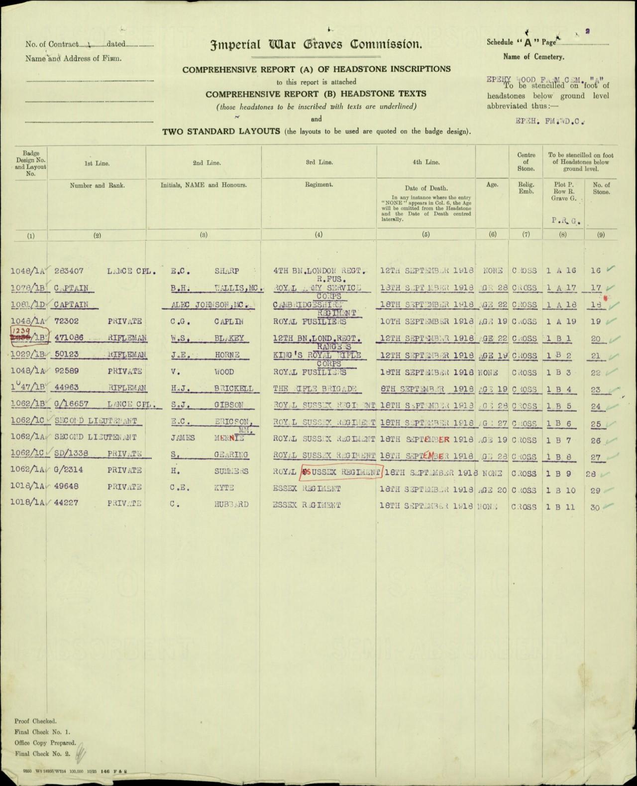 CWGC Headstone 1.JPG