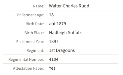 WCR Enlistment date 1897.png