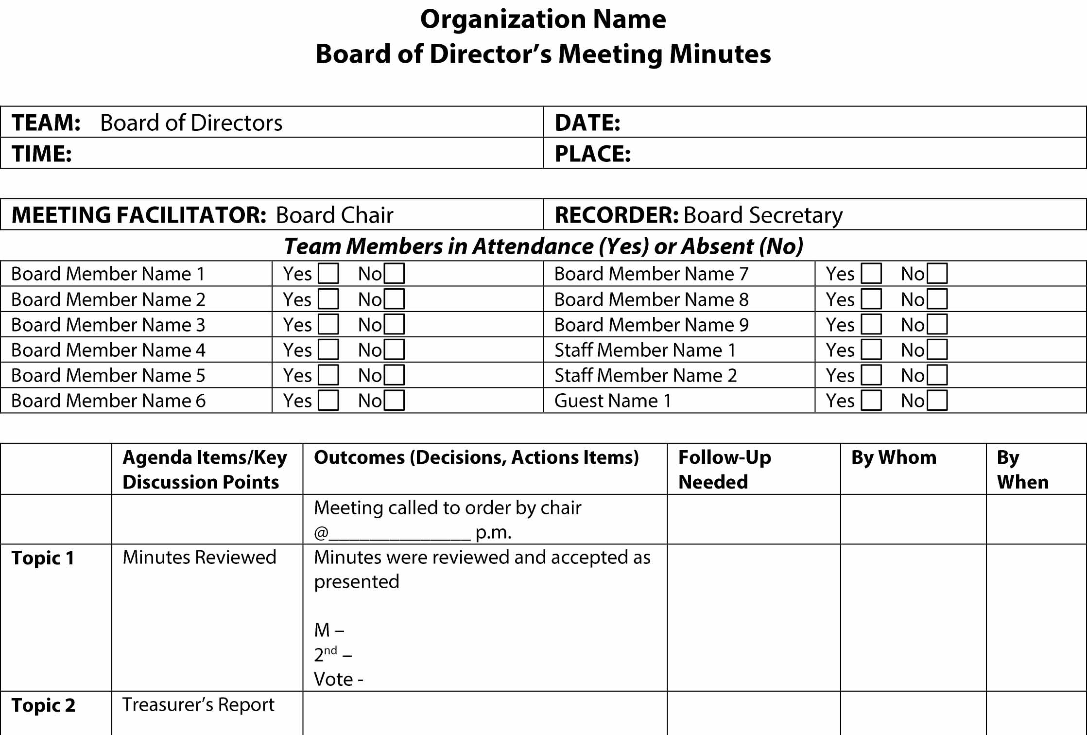 This template, very popular with the Board of Directors I worked with that adopted it has many nice features. The template is focused on follow-up action steps and has space to assign accountability for follow-up action-steps and deadlines for those steps. Be mindful that there are specific legal requirements for board minutes in some states and you will want to check your state's guidelines to make susre you are compliant. This template is also great for committee and task-force work.