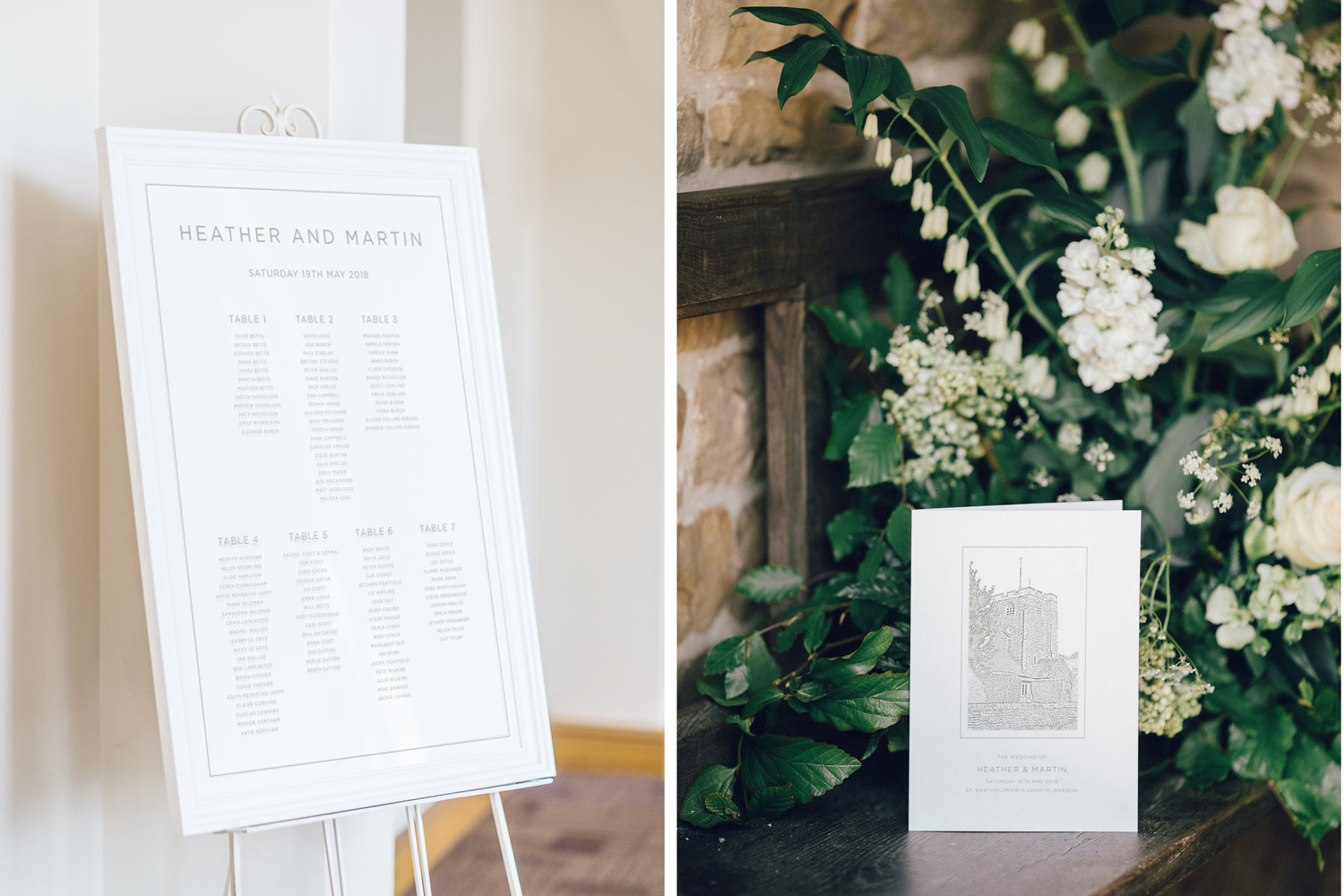 Table plan and Order of Service