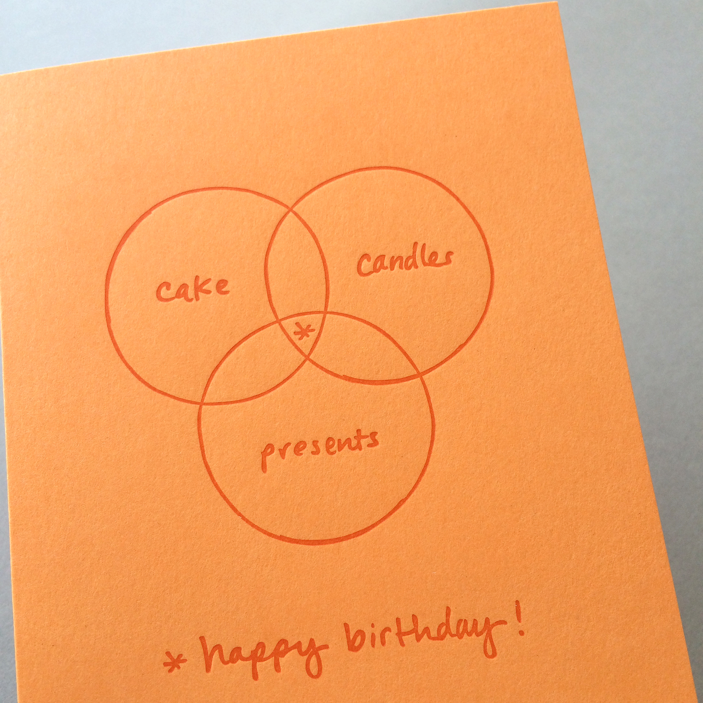 venn birthday_closeup.jpg