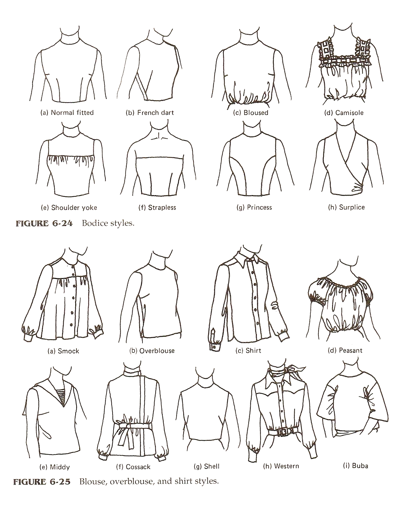 bodice and blouse styles