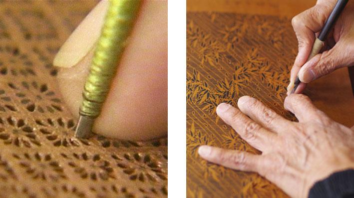 Kiriko Made · To create a katazome print, the design is cut into a piece of hand-made washi calledshibugami.