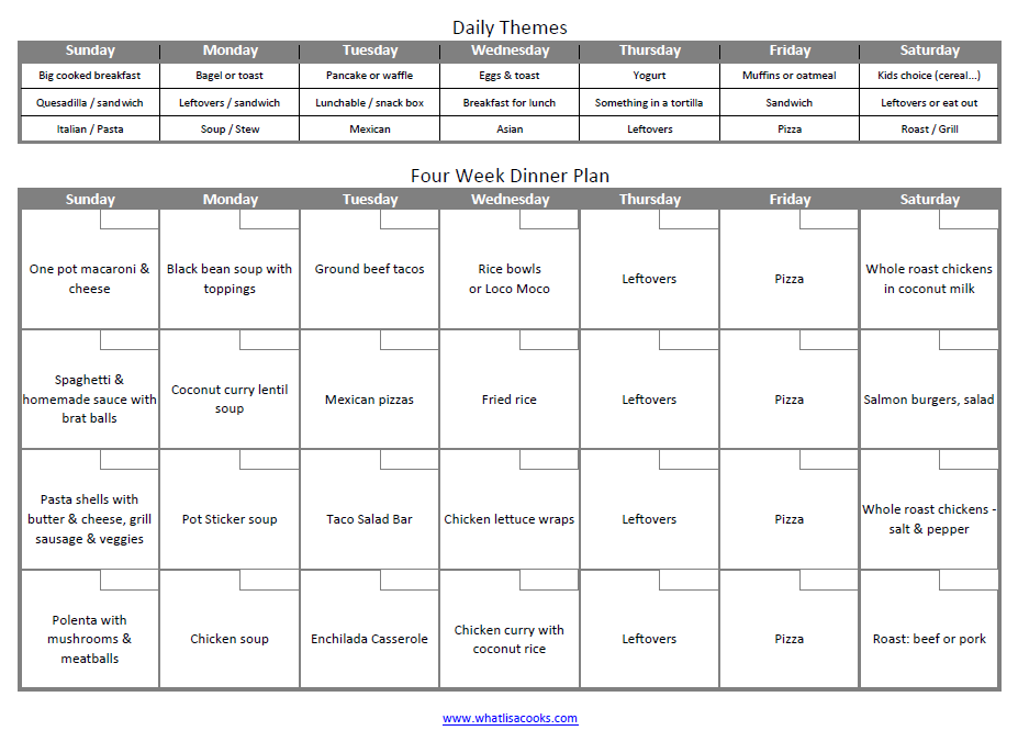 Four week meal plan for a big family. This works!