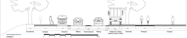 Dwarsprofiel variant 2 (stadsdeel) met fiets op voetpad en rammelstroken