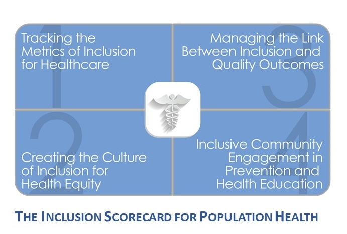 Over 70 best practices are organized into four distinct focus areas that form your healthcare system's playbook for health equity