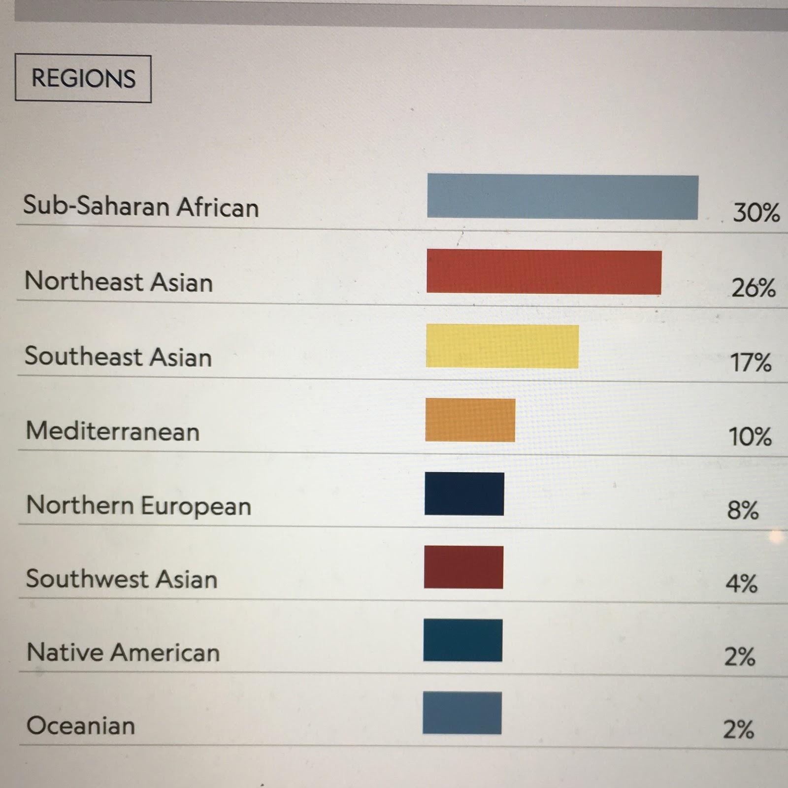 Ng results.jpg