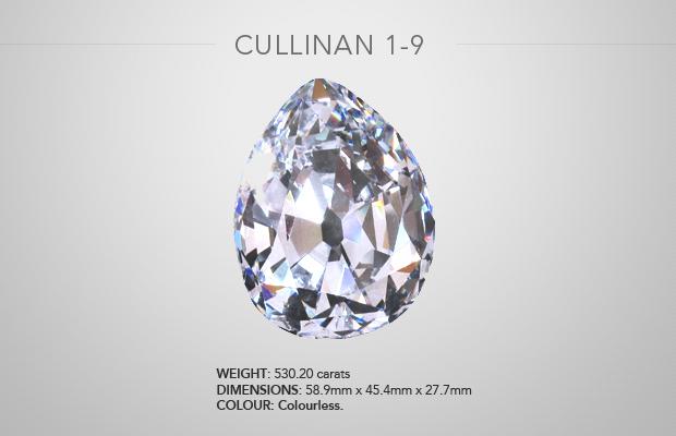 The Cullinan 1