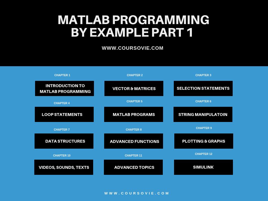 Matlab Programming Syllabus