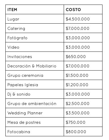 presupuesto-brunch-matrimonio-50 -personas-costo-fotografo-proveedores-julieth-bravo-wedding-planner.png