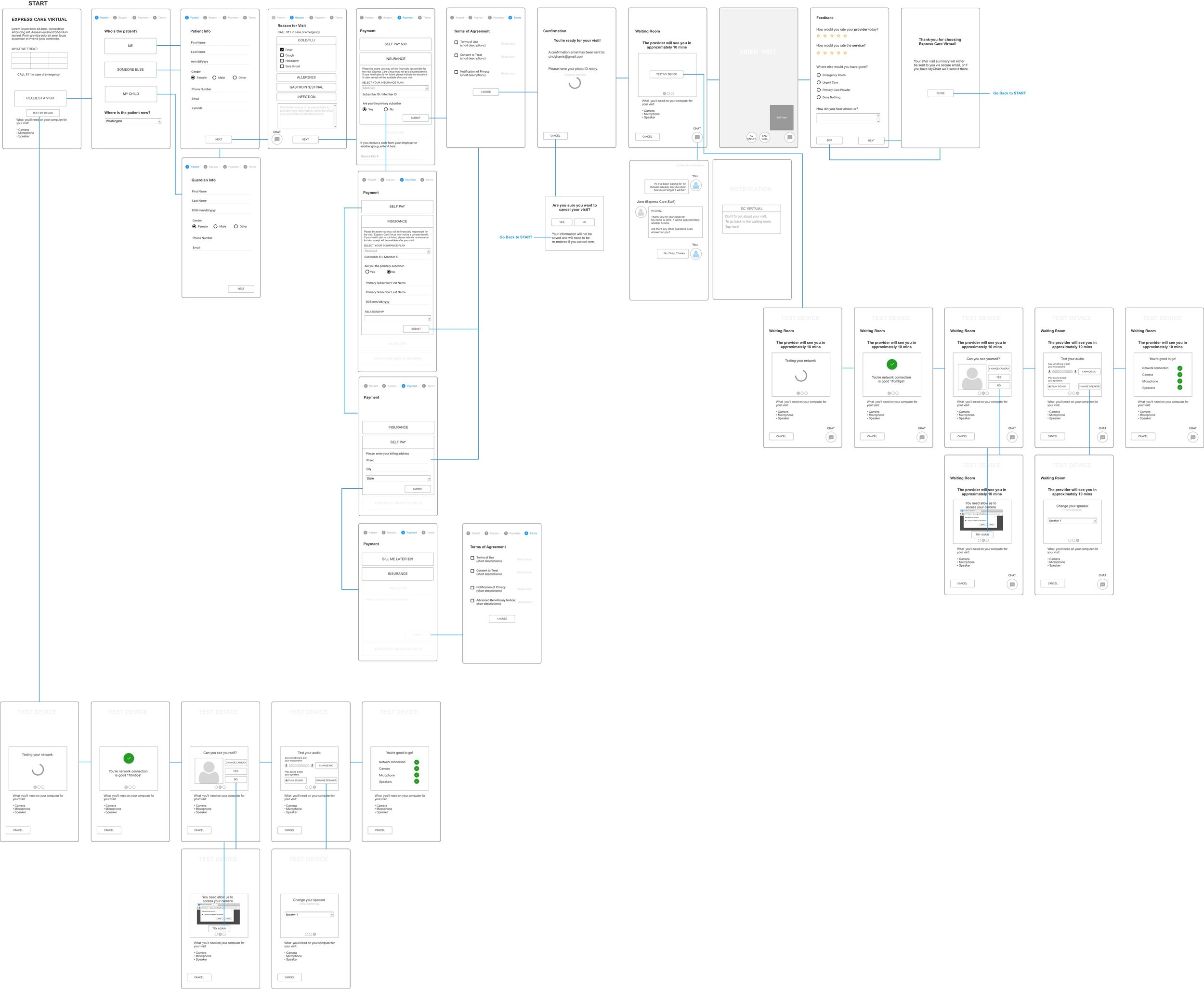 Collaborated with Sunny Lee to develop mobile wireframes for video visits.